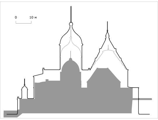 Храма Гроба Господня